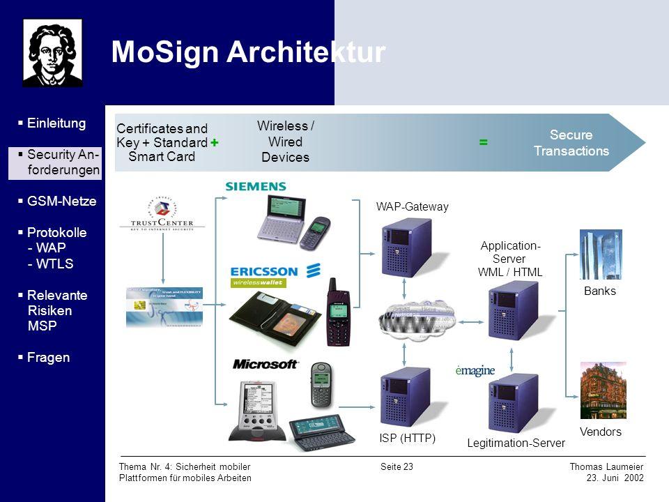 Thema Nr. 4: Sicherheit mobiler Seite 23 Thomas Laumeier Plattformen für mobiles Arbeiten 23. Juni 2002 MoSign Architektur WAP-Gateway ISP (HTTP) Vend