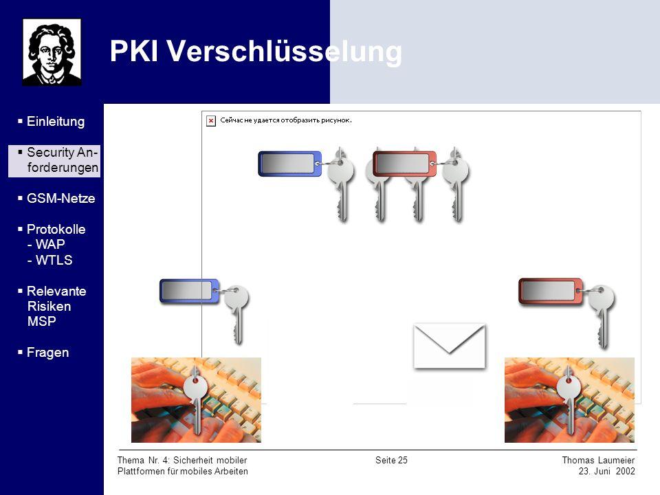 Thema Nr. 4: Sicherheit mobiler Seite 25 Thomas Laumeier Plattformen für mobiles Arbeiten 23. Juni 2002 PKI Verschlüsselung Einleitung Security An- fo