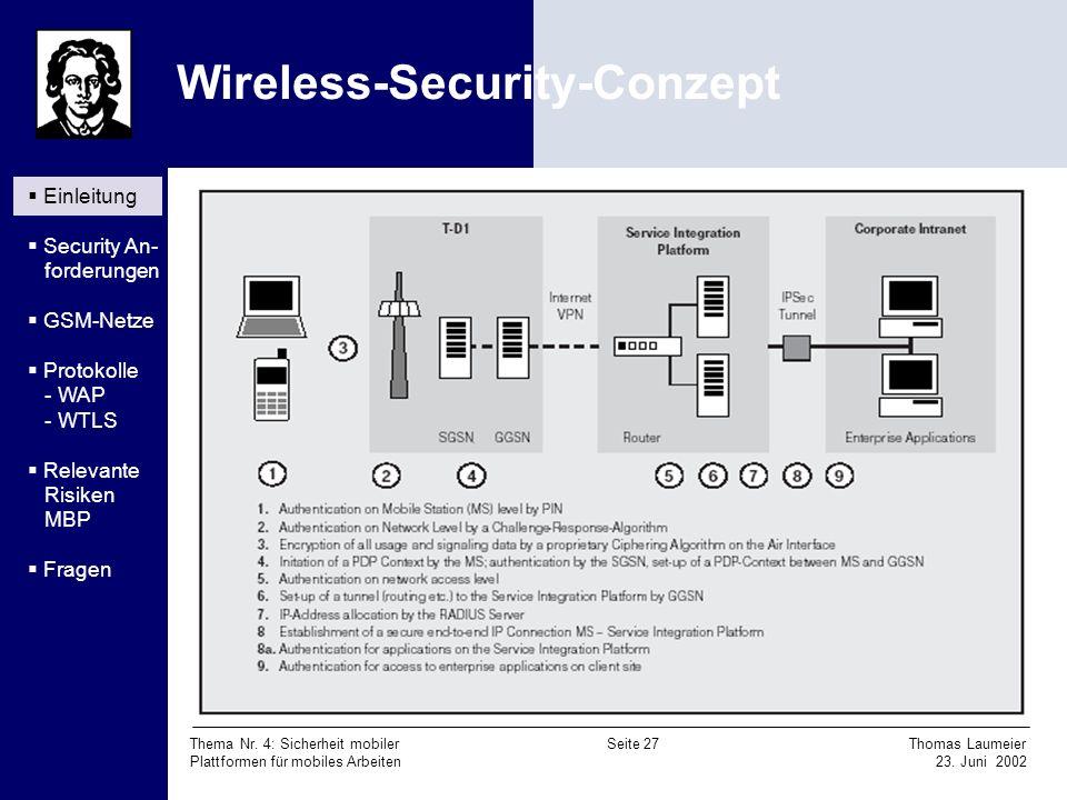 Thema Nr. 4: Sicherheit mobiler Seite 27 Thomas Laumeier Plattformen für mobiles Arbeiten 23. Juni 2002 Wireless-Security-Conzept Einleitung Security