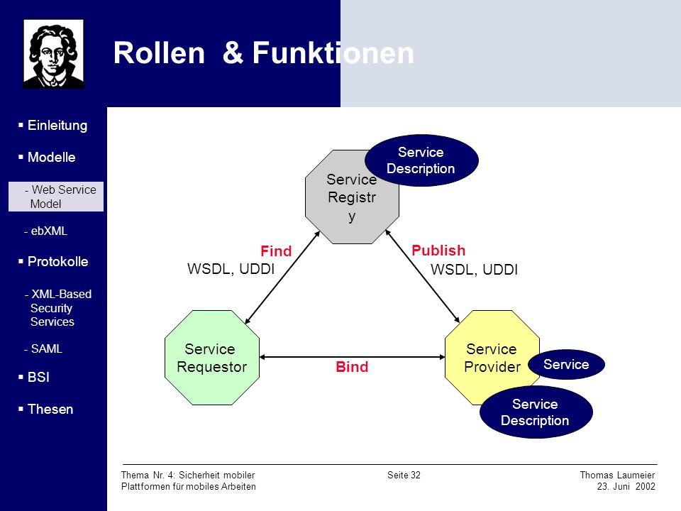 Thema Nr. 4: Sicherheit mobiler Seite 32 Thomas Laumeier Plattformen für mobiles Arbeiten 23. Juni 2002 Rollen & Funktionen Einleitung Modelle - Web S