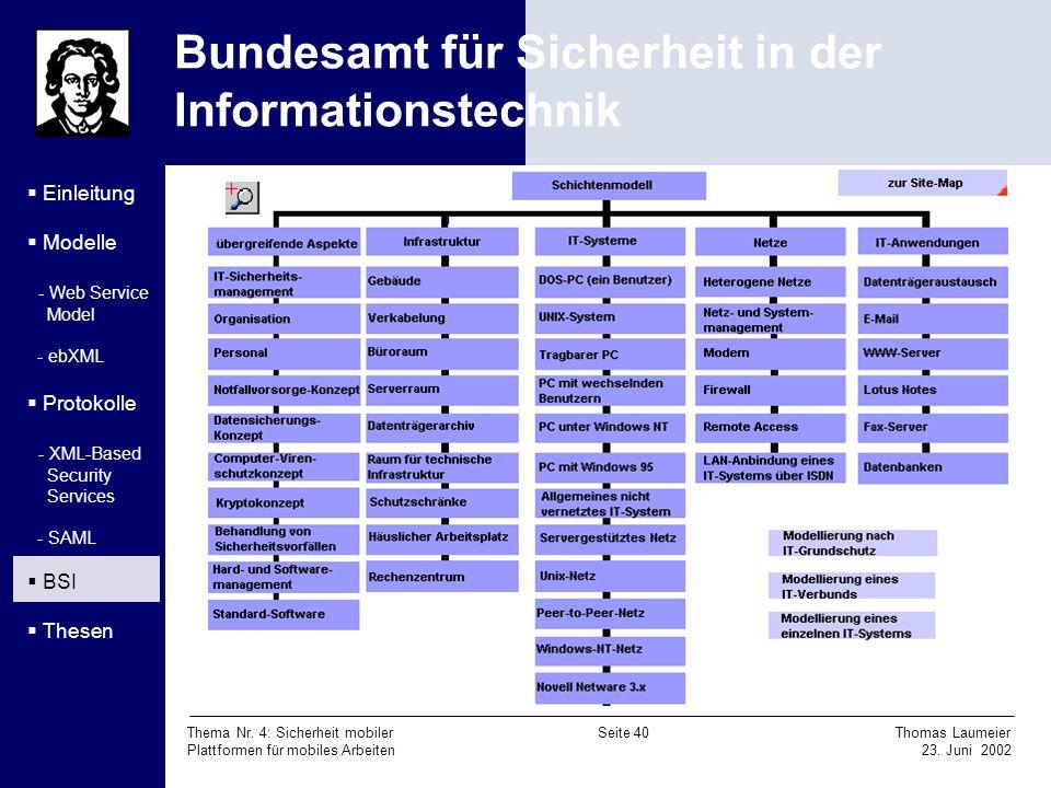 Thema Nr. 4: Sicherheit mobiler Seite 40 Thomas Laumeier Plattformen für mobiles Arbeiten 23. Juni 2002 Bundesamt für Sicherheit in der Informationste