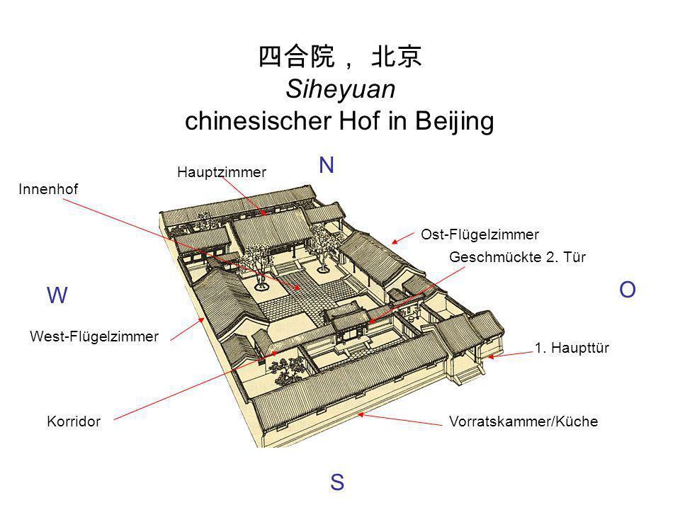 Siheyuan chinesischer Hof in Beijing N O S W 1. Haupttür Geschmückte 2.
