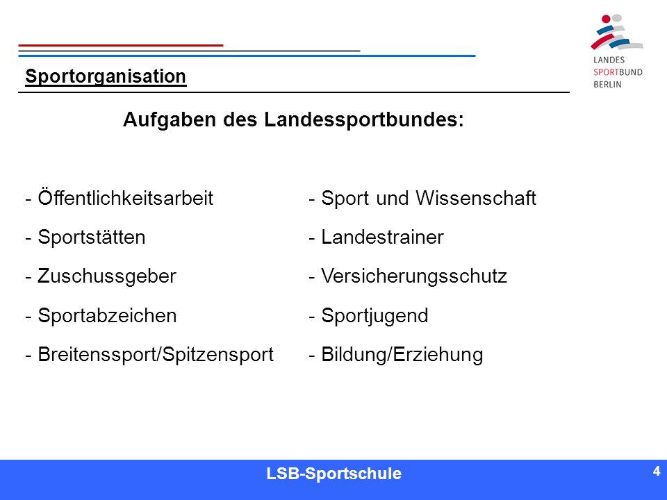 4 4 Referent LSB-Sportschule 4 Sportorganisation Aufgaben des Landessportbundes: - Öffentlichkeitsarbeit - Sport und Wissenschaft - Sportstätten - Lan