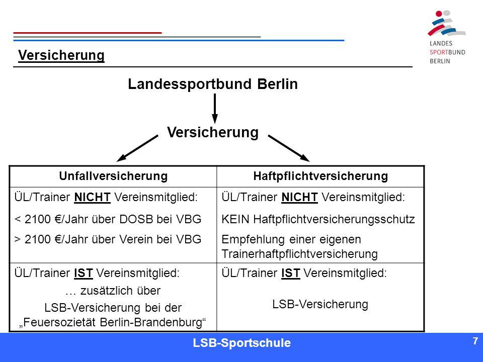 7 7 Referent LSB-Sportschule 7 Versicherung Landessportbund Berlin Versicherung UnfallversicherungHaftpflichtversicherung ÜL/Trainer NICHT Vereinsmitg