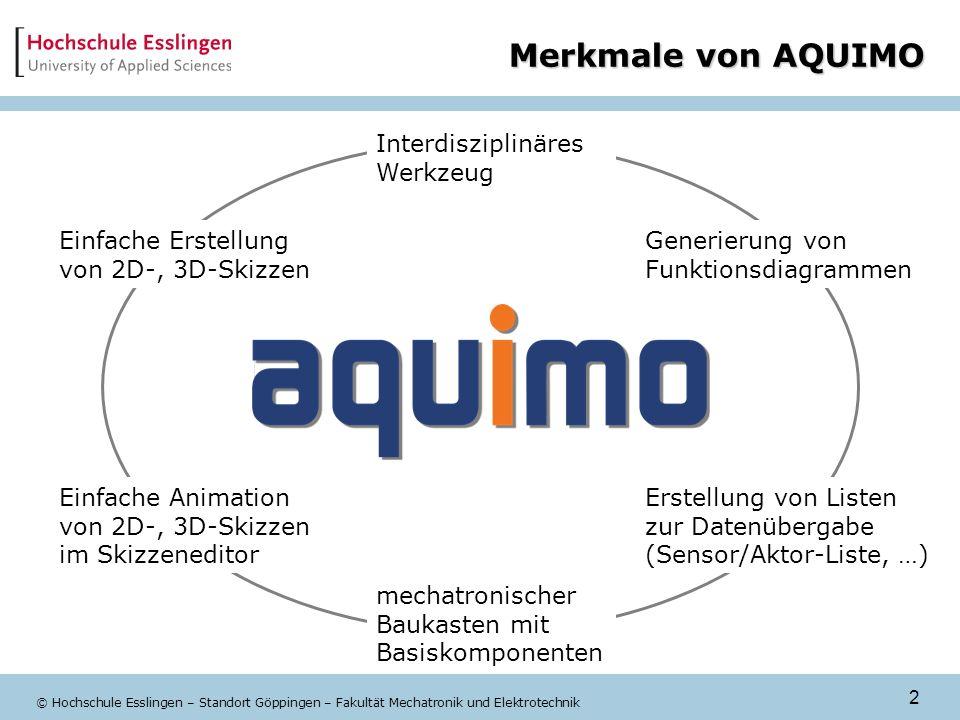 2 © Hochschule Esslingen – Standort Göppingen – Fakultät Mechatronik und Elektrotechnik Interdisziplinäres Werkzeug Einfache Animation von 2D-, 3D-Ski