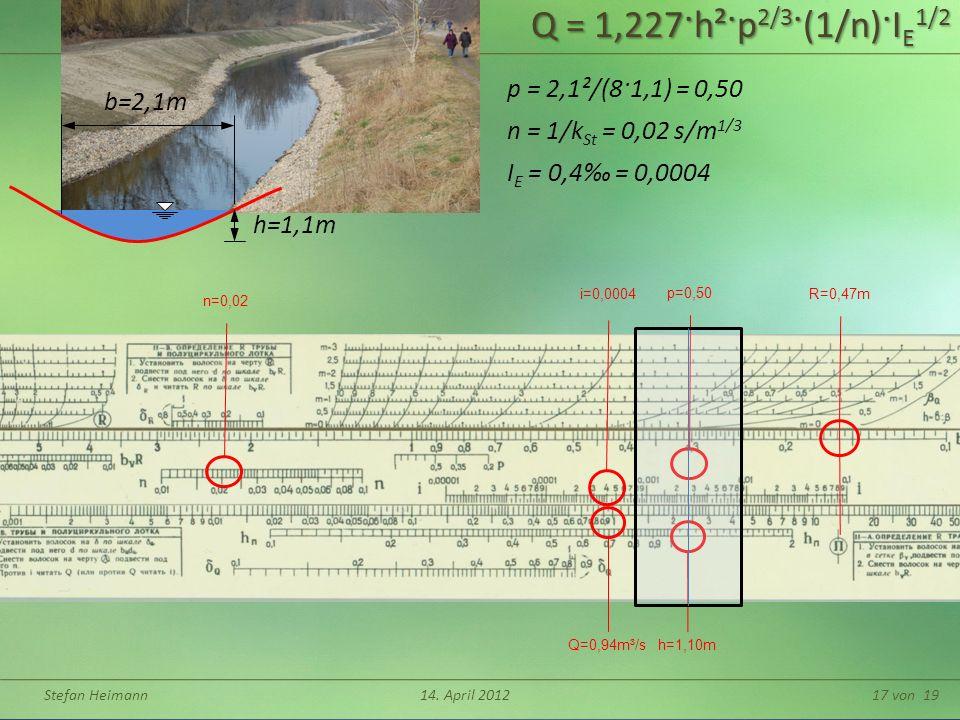 Stefan Heimann14. April 201217 von 19 Q = 1,227·h²·p 2/3 ·(1/n)·I E 1/2 h=1,1m b=2,1m p = 2,1²/(8·1,1) = 0,50 n = 1/k St = 0,02 s/m 1/3 I E = 0,4 = 0,