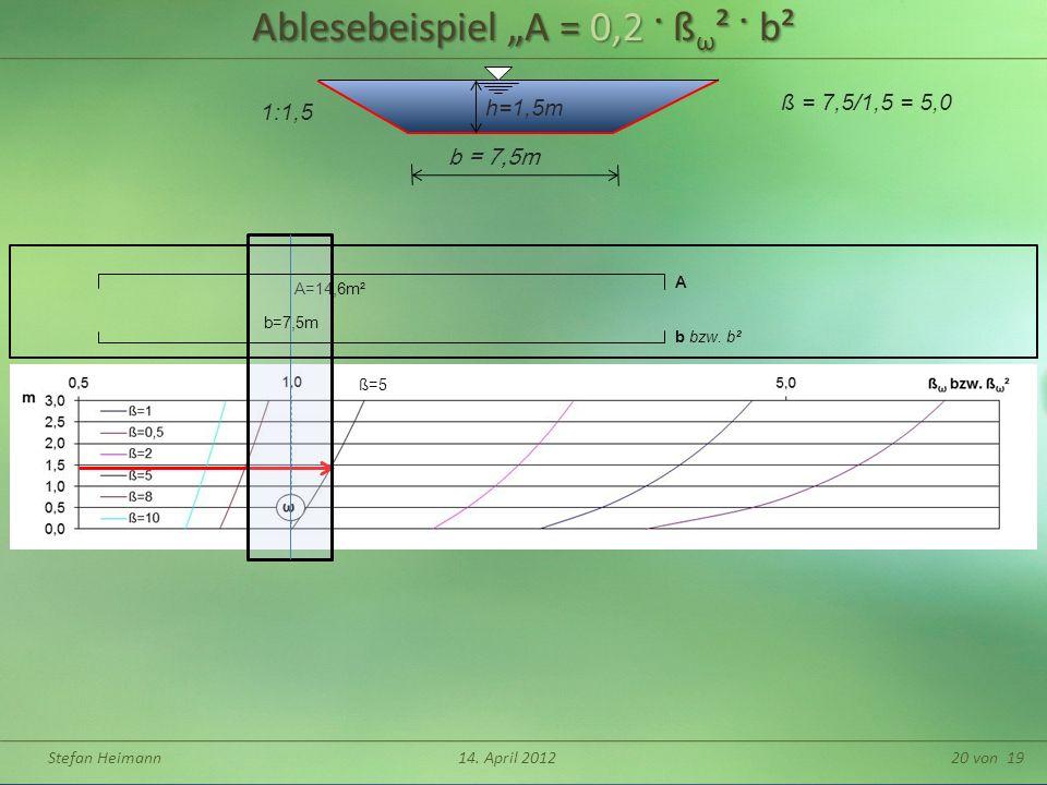 Stefan Heimann14. April 201220 von 19 A=14,6m² Ablesebeispiel A = 0,2 · ß ω ² · b² h=1,5m b = 7,5m ß = 7,5/1,5 = 5,0 1:1,5 b bzw. b² b=7,5m A ß=5