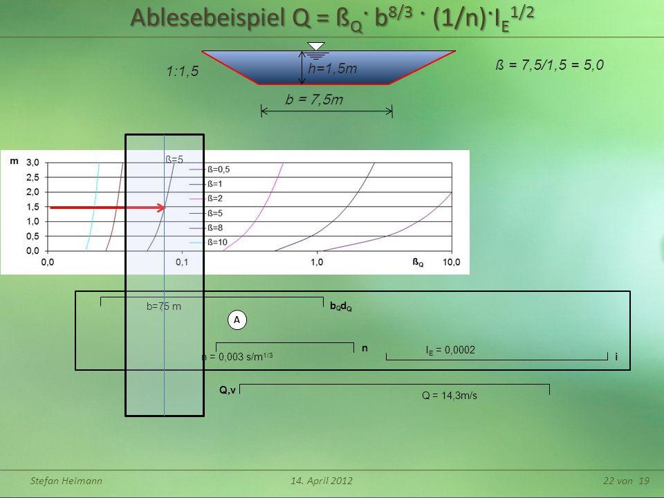Stefan Heimann14. April 201222 von 19 Ablesebeispiel Q = ß Q · b 8/3 · (1/n)·I E 1/2 h=1,5m b = 7,5m ß = 7,5/1,5 = 5,0 1:1,5 n = 0,003 s/m 1/3 I E = 0