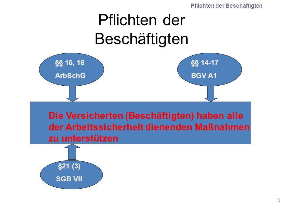 Pflichten der Beschäftigten 3 §§ 15, 16 ArbSchG §§ 14-17 BGV A1 Die Versicherten (Beschäftigten) haben alle der Arbeitssicherheit dienenden Maßnahmen