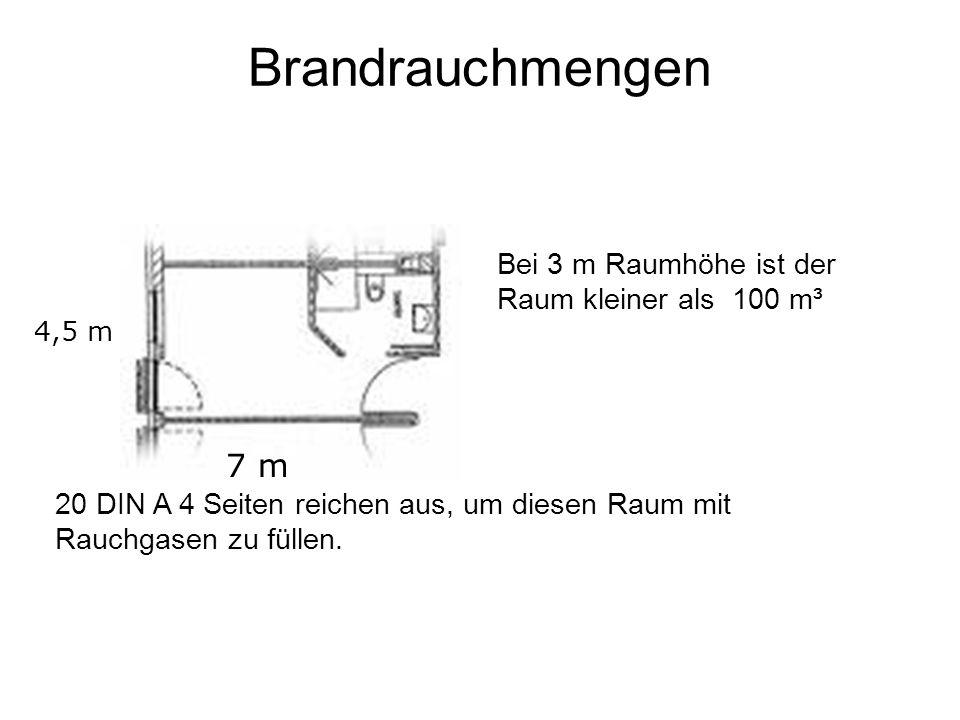Brandrauchmengen 4,5 m 6m6m 7 m Bei 3 m Raumhöhe ist der Raum kleiner als 100 m³ 20 DIN A 4 Seiten reichen aus, um diesen Raum mit Rauchgasen zu fülle