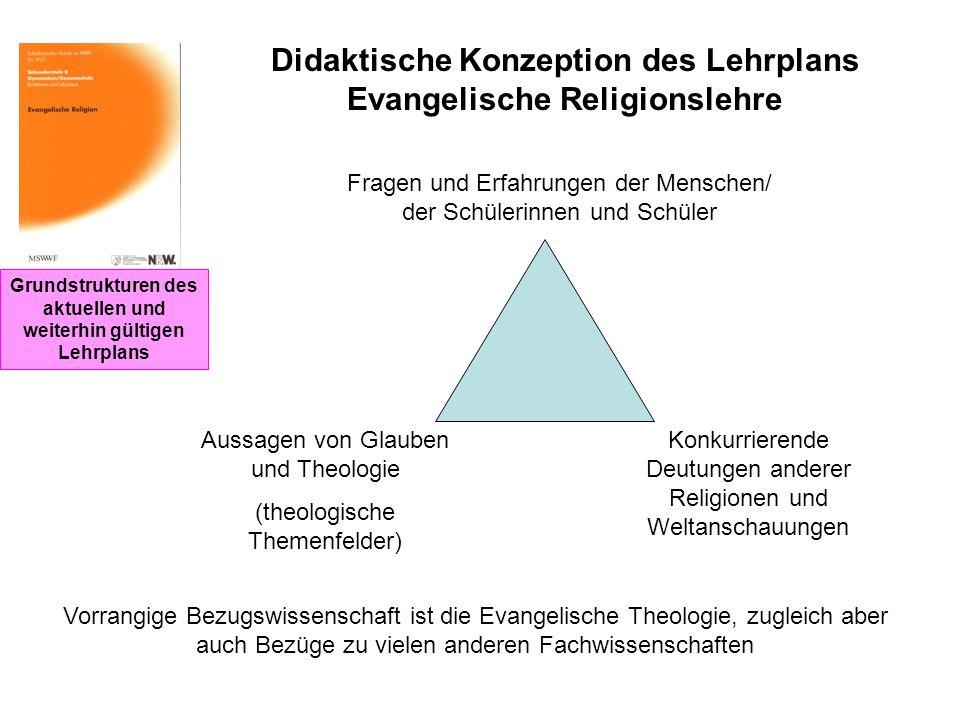 Grundstrukturen des aktuellen und weiterhin gültigen Lehrplans Didaktische Konzeption des Lehrplans Evangelische Religionslehre Fragen und Erfahrungen