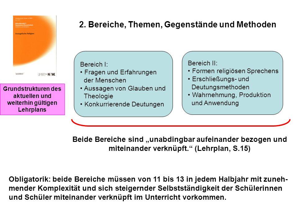 Grundstrukturen des aktuellen und weiterhin gültigen Lehrplans 2. Bereiche, Themen, Gegenstände und Methoden Bereich I: Fragen und Erfahrungen der Men