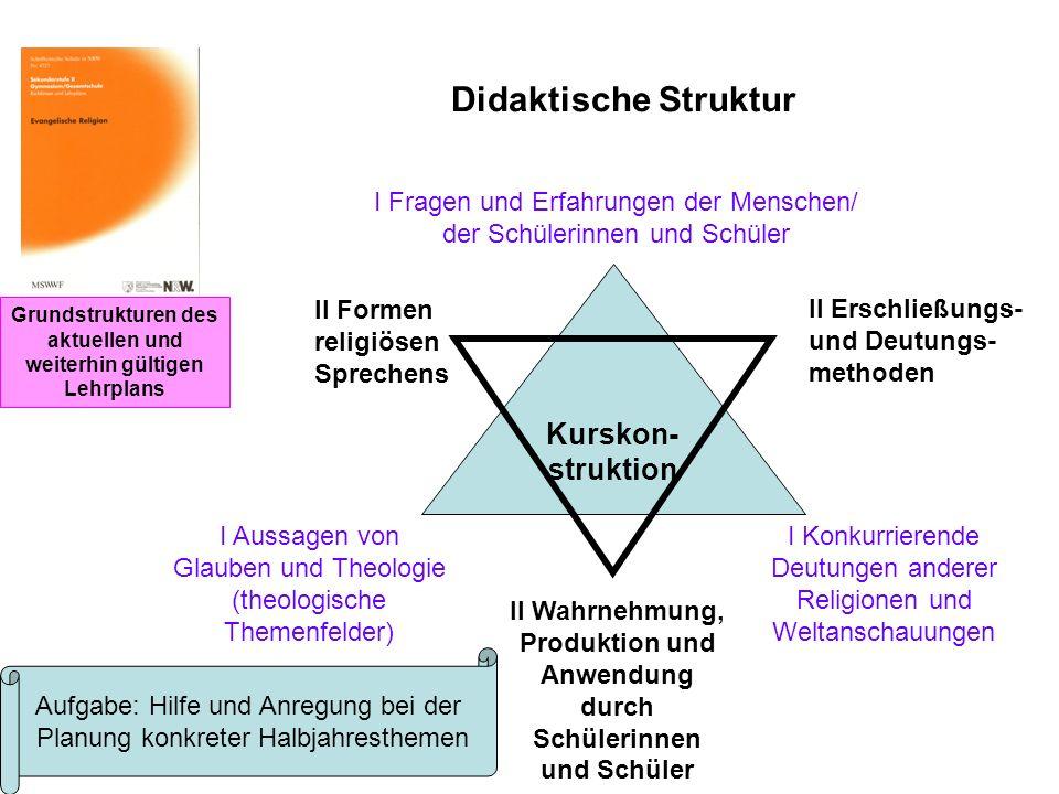 Grundstrukturen des aktuellen und weiterhin gültigen Lehrplans Didaktische Struktur Kurskon- struktion I Fragen und Erfahrungen der Menschen/ der Schü