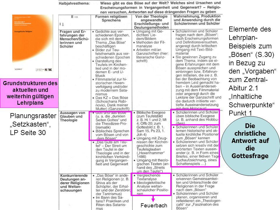 Grundstrukturen des aktuellen und weiterhin gültigen Lehrplans Planungsraster Setzkasten, LP Seite 30 Elemente des Lehrplan- Beispiels zum Bösen (S.30