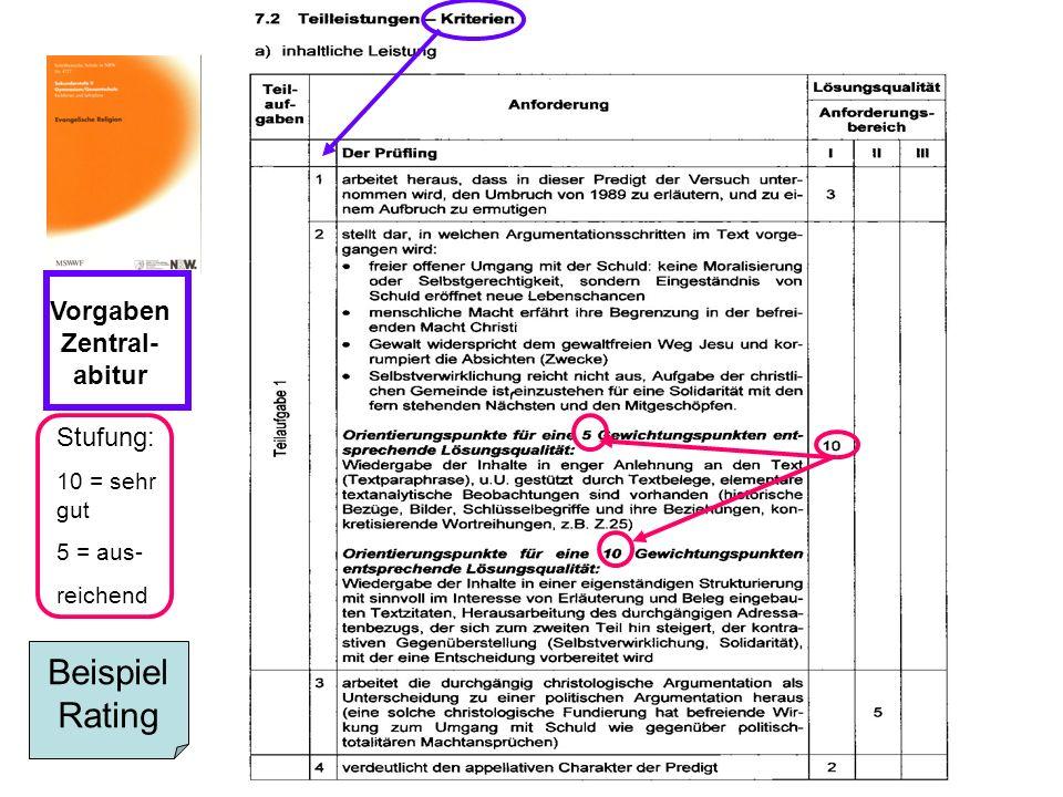 Vorgaben Zentral- abitur Stufung: 10 = sehr gut 5 = aus- reichend Beispiel Rating