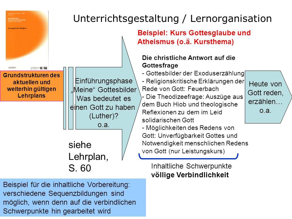 Grundstrukturen des aktuellen und weiterhin gültigen Lehrplans Unterrichtsgestaltung / Lernorganisation Die christliche Antwort auf die Gottesfrage -
