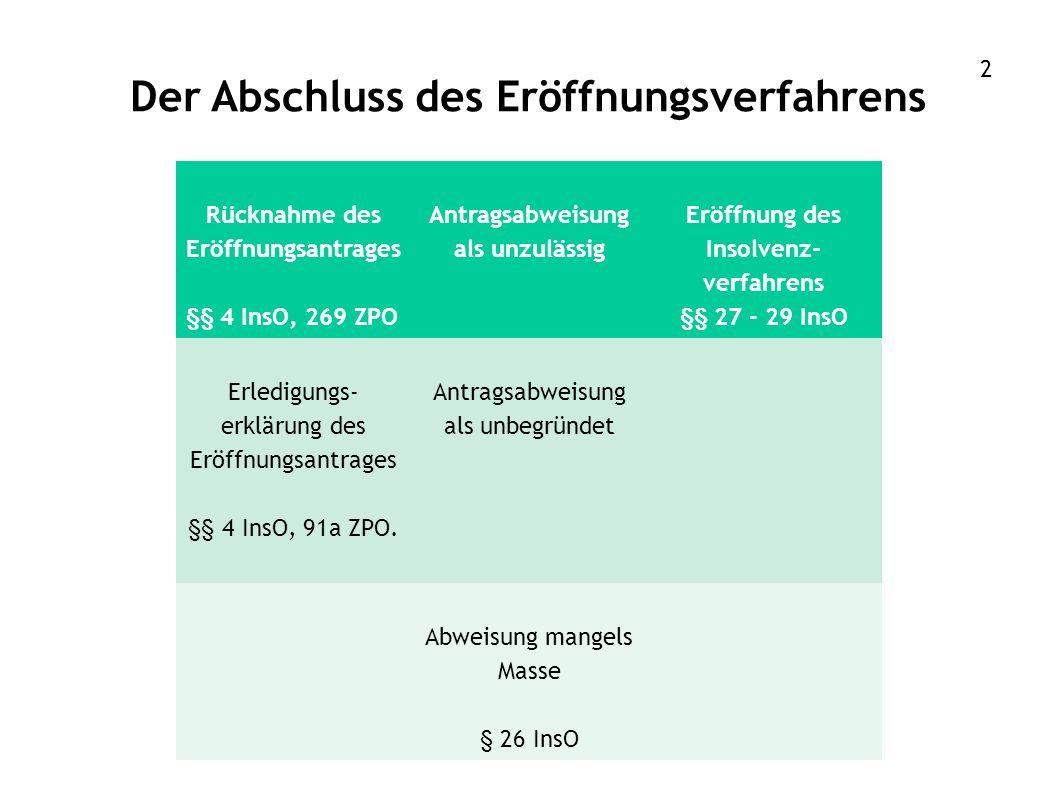 Der Abschluss des Eröffnungsverfahrens Rücknahme des Eröffnungsantrages §§ 4 InsO, 269 ZPO Antragsabweisung als unzulässig Eröffnung des Insolvenz- ve