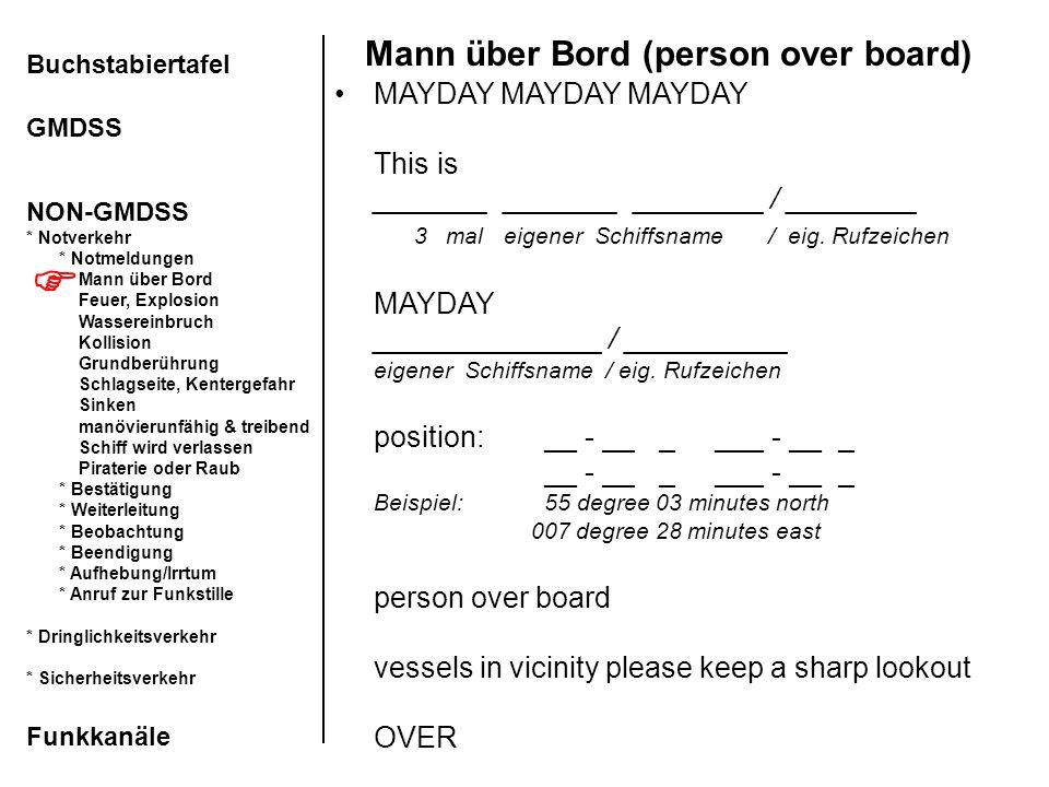 Mann über Bord (person over board) MAYDAY MAYDAY MAYDAY This is _______ _______ ________ / ________ 3 mal eigener Schiffsname / eig. Rufzeichen MAYDAY