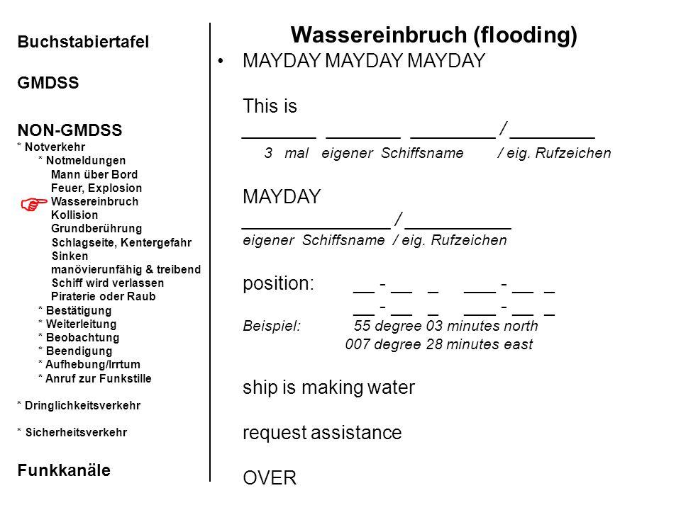 Wassereinbruch (flooding) Buchstabiertafel GMDSS NON-GMDSS * Notverkehr * Notmeldungen Mann über Bord Feuer, Explosion Wassereinbruch Kollision Grundb
