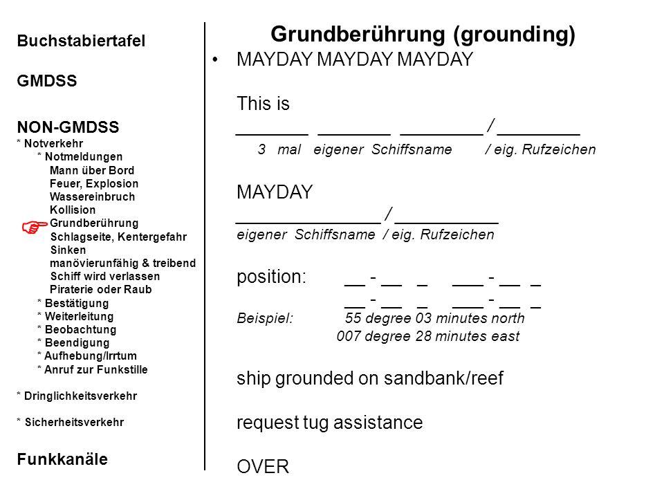 Grundberührung (grounding) Buchstabiertafel GMDSS NON-GMDSS * Notverkehr * Notmeldungen Mann über Bord Feuer, Explosion Wassereinbruch Kollision Grund