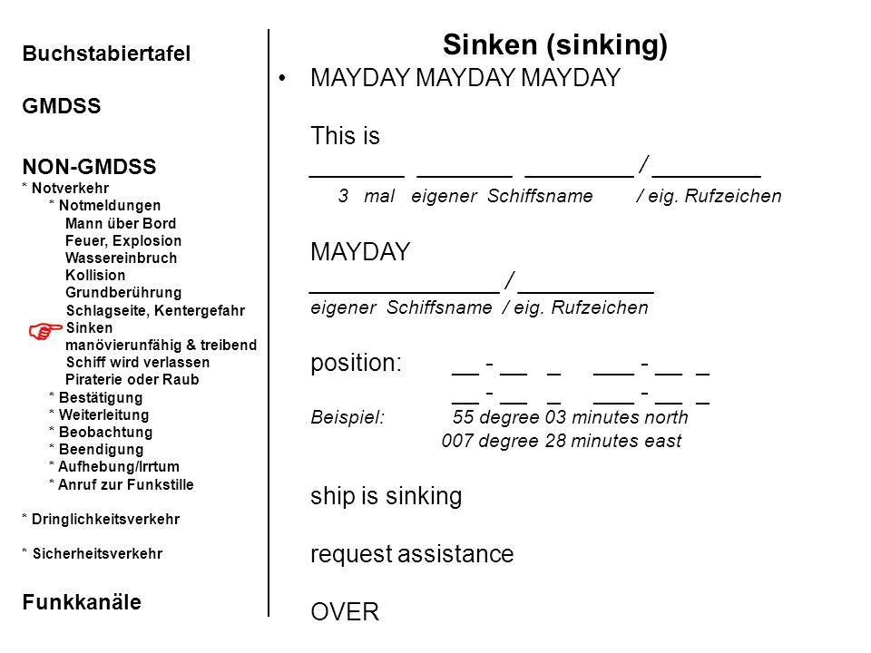 Sinken (sinking) Buchstabiertafel GMDSS NON-GMDSS * Notverkehr * Notmeldungen Mann über Bord Feuer, Explosion Wassereinbruch Kollision Grundberührung