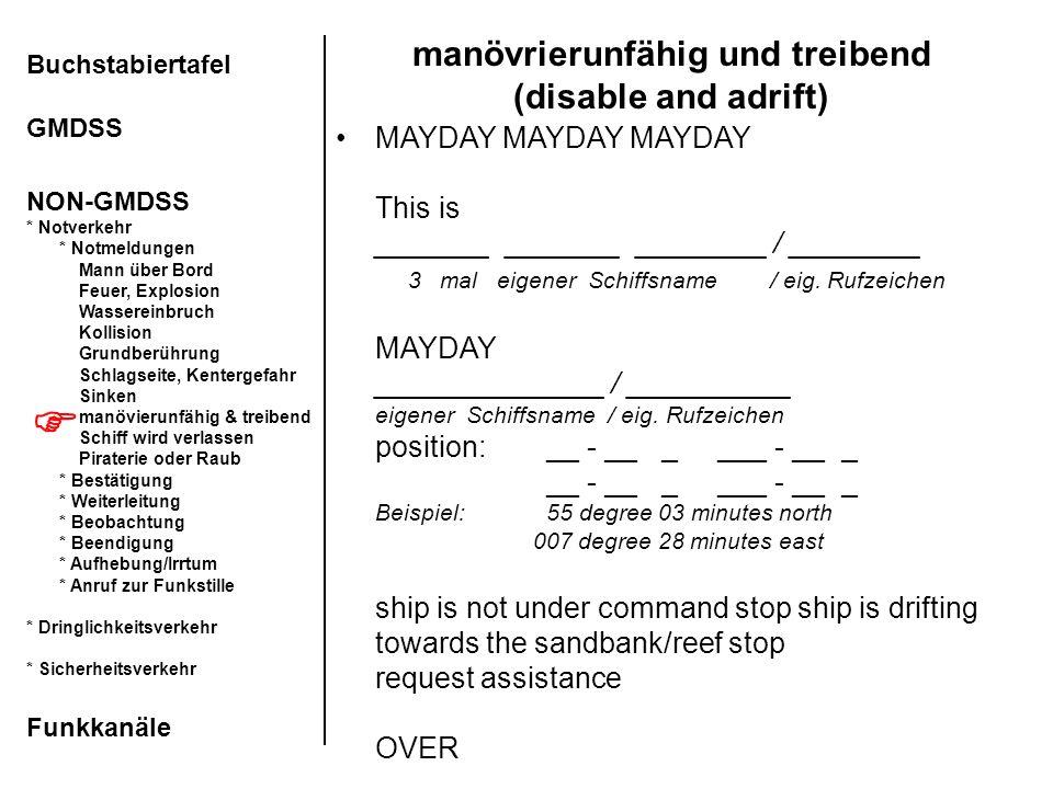 manövrierunfähig und treibend (disable and adrift) Buchstabiertafel GMDSS NON-GMDSS * Notverkehr * Notmeldungen Mann über Bord Feuer, Explosion Wasser