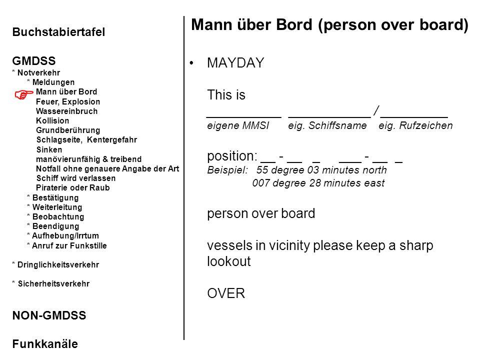 Mann über Bord (person over board) Buchstabiertafel GMDSS * Notverkehr * Meldungen Mann über Bord Feuer, Explosion Wassereinbruch Kollision Grundberüh