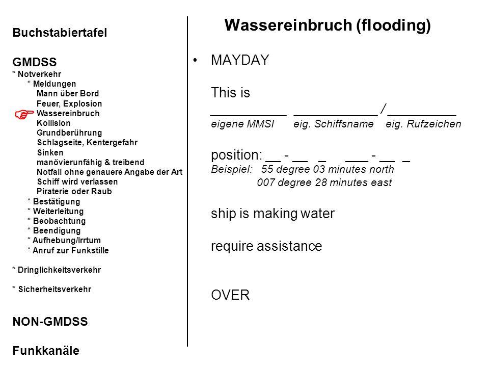Wassereinbruch (flooding) MAYDAY This is __________ ___________ / _________ eigene MMSI eig. Schiffsname eig. Rufzeichen position: __ - __ _ ___ - __