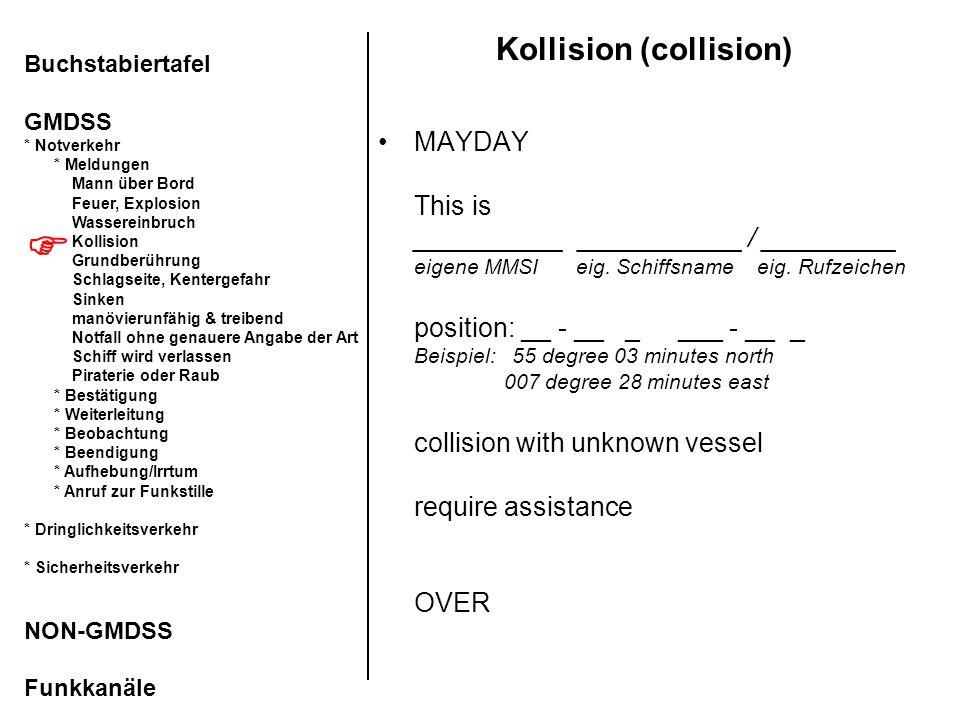 Kollision (collision) MAYDAY This is __________ ___________ / _________ eigene MMSI eig. Schiffsname eig. Rufzeichen position: __ - __ _ ___ - __ _ Be
