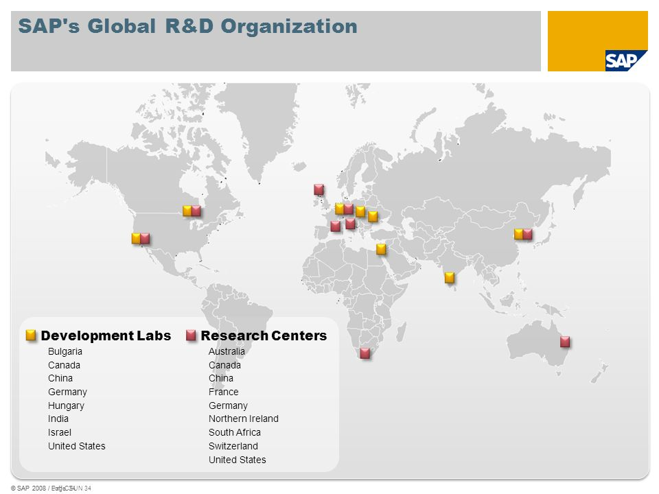 © SAP 2008 / Loff CSUN 34 SAP's Global R&D Organization © SAP 2008 / Page 34 Development Labs Bulgaria Canada China Germany Hungary India Israel Unite