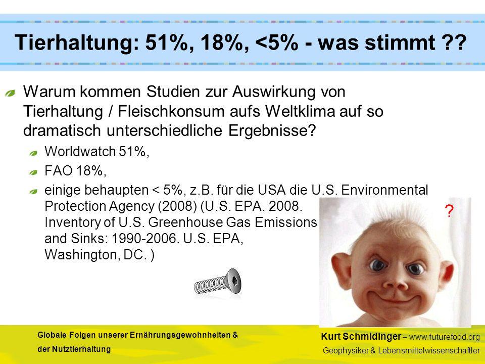 Kurt Schmidinger – www.futurefood.org Geophysiker & Lebensmittelwissenschaftler Globale Folgen unserer Ernährungsgewohnheiten & der Nutztierhaltung Ti