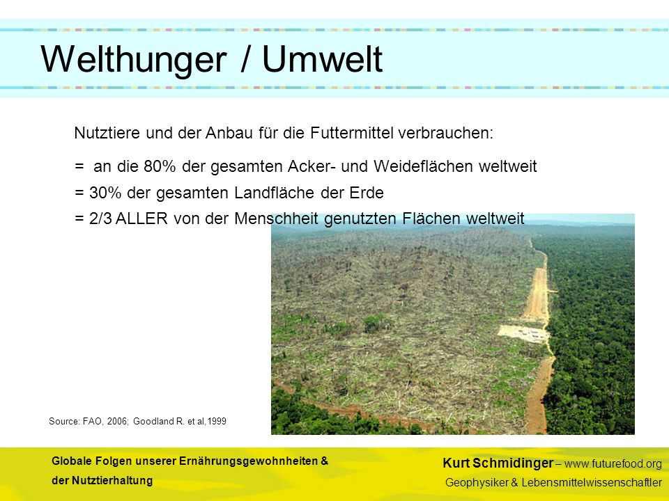 Kurt Schmidinger – www.futurefood.org Geophysiker & Lebensmittelwissenschaftler Globale Folgen unserer Ernährungsgewohnheiten & der Nutztierhaltung Nu