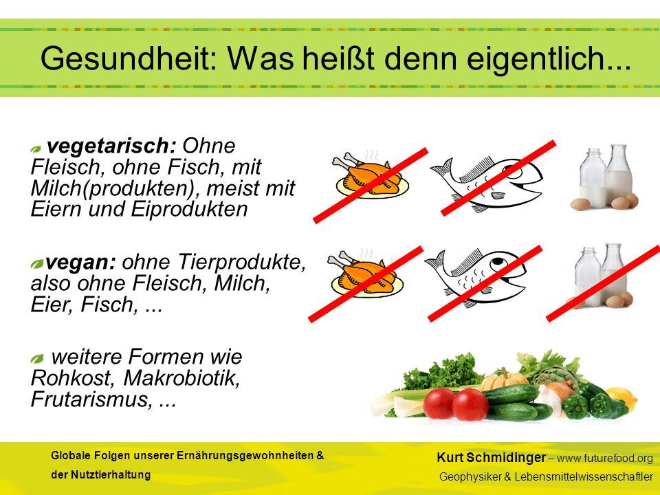 Kurt Schmidinger – www.futurefood.org Geophysiker & Lebensmittelwissenschaftler Globale Folgen unserer Ernährungsgewohnheiten & der Nutztierhaltung Ge