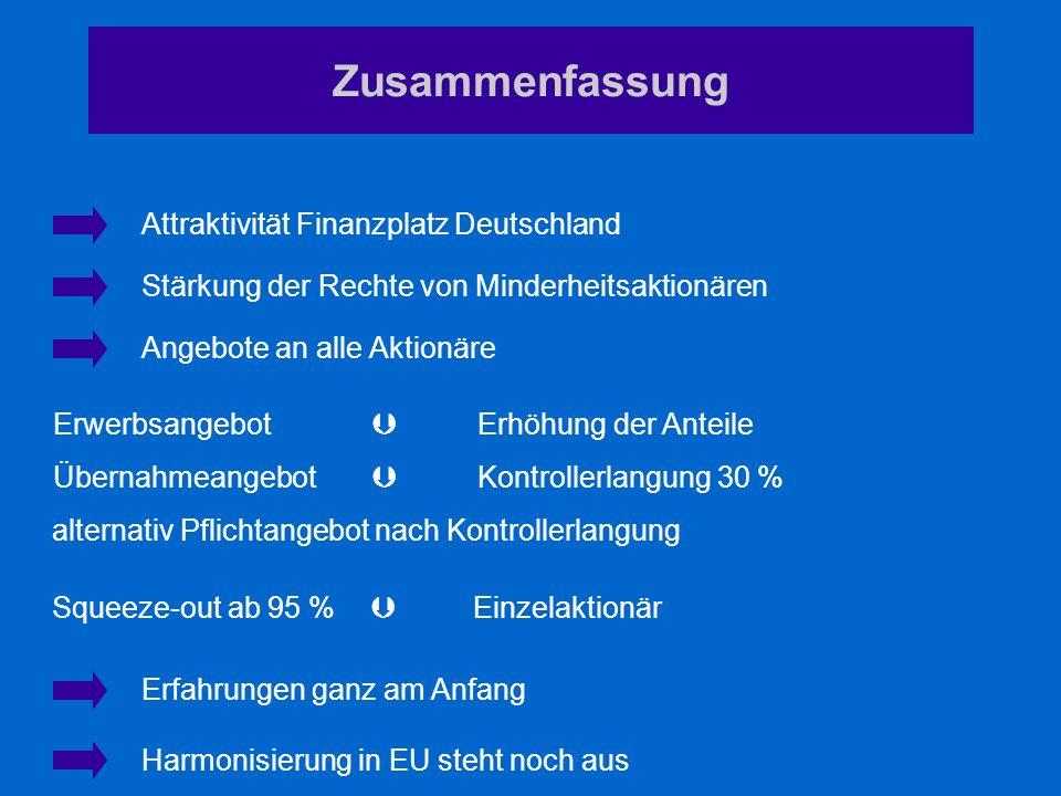 Zusammenfassung Erfahrungen ganz am Anfang Harmonisierung in EU steht noch aus Attraktivität Finanzplatz Deutschland Stärkung der Rechte von Minderhei