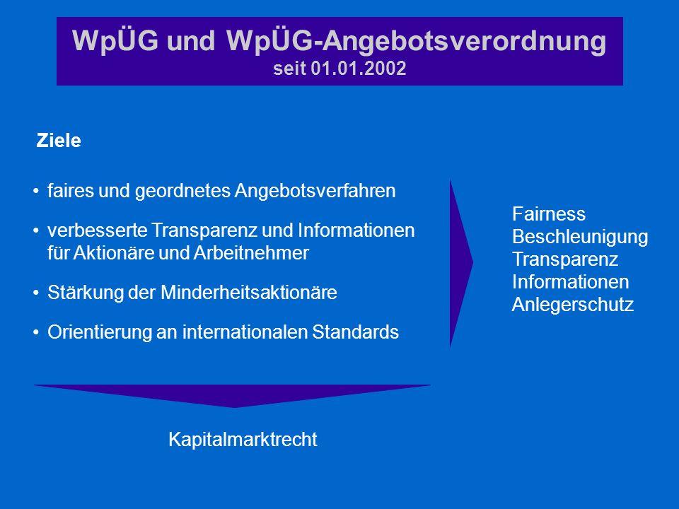 WpÜG und WpÜG-Angebotsverordnung seit 01.01.2002 faires und geordnetes Angebotsverfahren Ziele verbesserte Transparenz und Informationen für Aktionäre