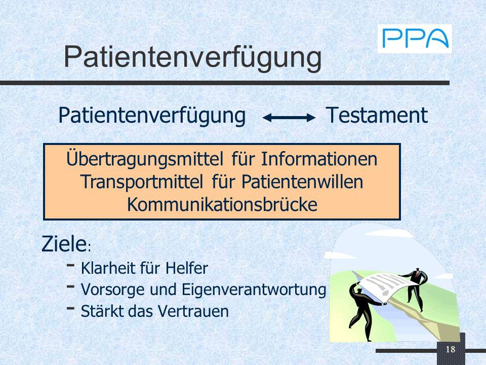 18 Patientenverfügung Patientenverfügung Testament Ziele : - Klarheit für Helfer - Vorsorge und Eigenverantwortung - Stärkt das Vertrauen Übertragungs