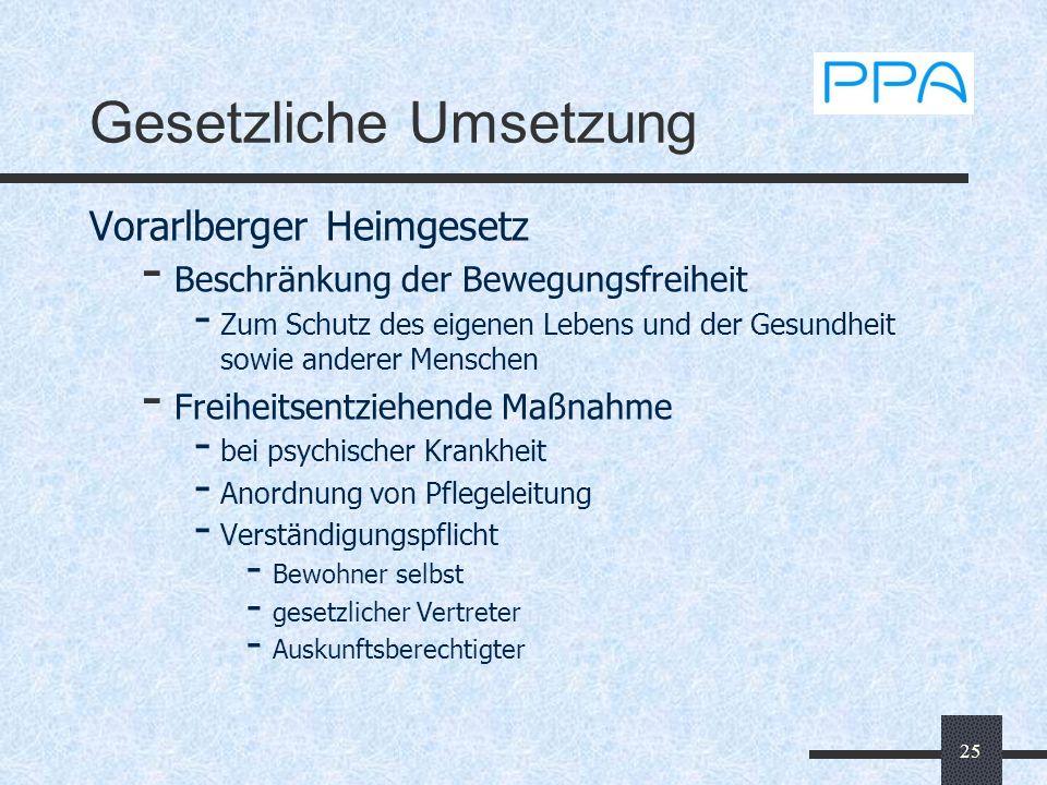 25 Gesetzliche Umsetzung Vorarlberger Heimgesetz - Beschränkung der Bewegungsfreiheit - Zum Schutz des eigenen Lebens und der Gesundheit sowie anderer