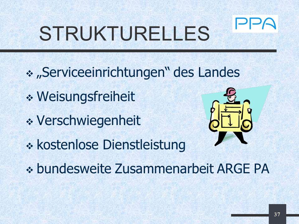 37 STRUKTURELLES Serviceeinrichtungen des Landes Weisungsfreiheit Verschwiegenheit kostenlose Dienstleistung bundesweite Zusammenarbeit ARGE PA