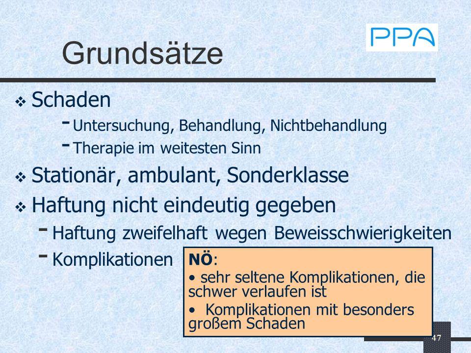 47 Grundsätze Schaden - Untersuchung, Behandlung, Nichtbehandlung - Therapie im weitesten Sinn Stationär, ambulant, Sonderklasse Haftung nicht eindeut