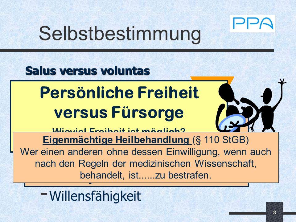 39 ORGANIGRAMM Gutachter Medizinisch/Pflegerisch Leiter Patientenanwalt Medizinischer Bereich Dr.