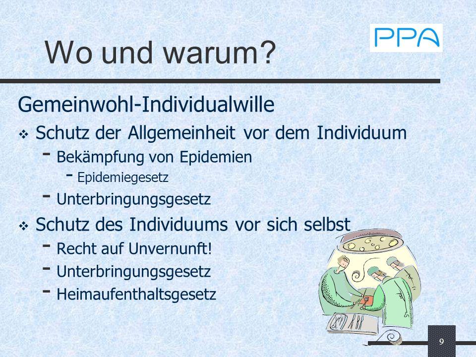 9 Wo und warum? Gemeinwohl-Individualwille Schutz der Allgemeinheit vor dem Individuum - Bekämpfung von Epidemien - Epidemiegesetz - Unterbringungsges