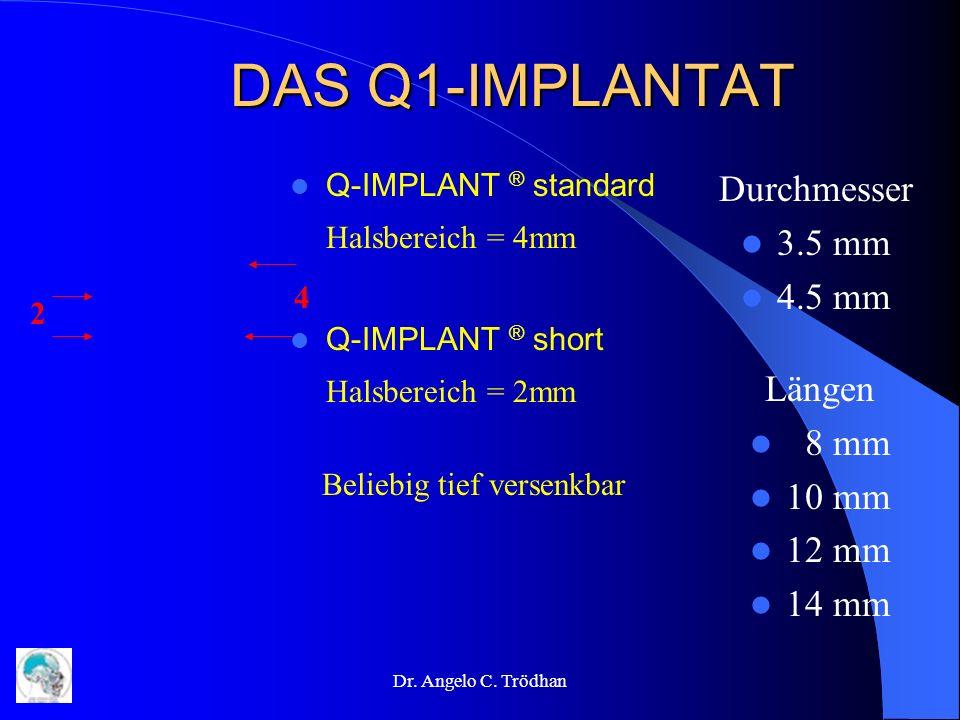 Dr. Angelo C. Trödhan SurfOss II Implantatoberflaeche Nano-structured