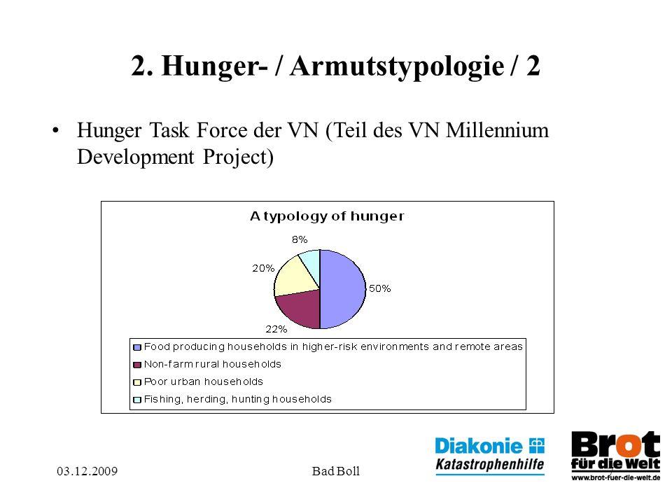 03.12.2009Bad Boll7 2. Hunger- / Armutstypologie / 2 Hunger Task Force der VN (Teil des VN Millennium Development Project)