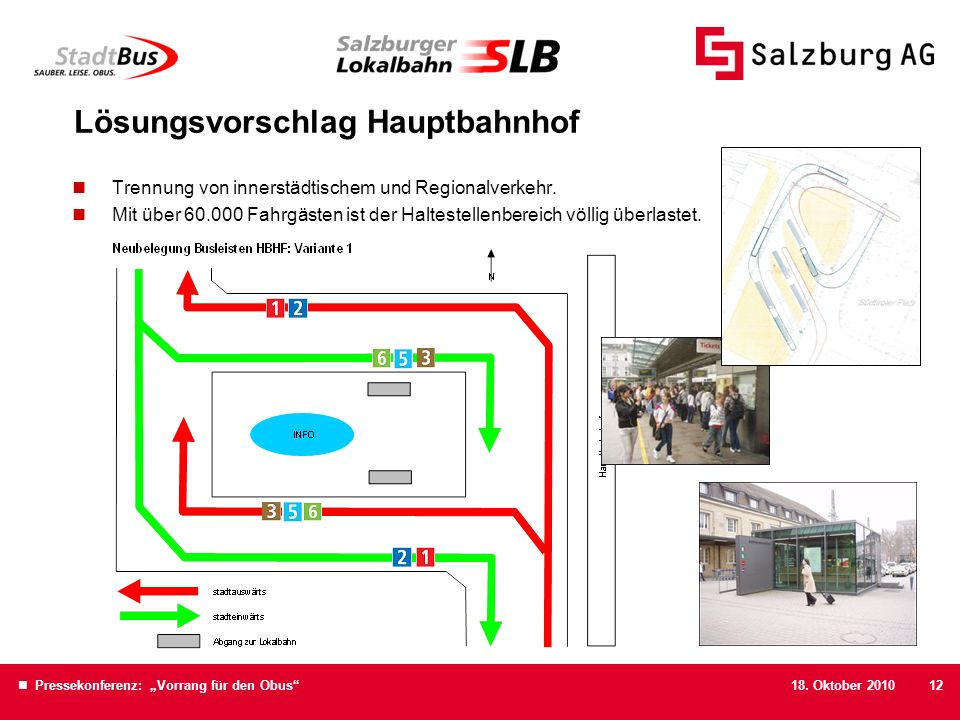 18. Oktober 2010 Pressekonferenz: Vorrang für den Obus12 Lösungsvorschlag Hauptbahnhof Trennung von innerstädtischem und Regionalverkehr. Mit über 60.