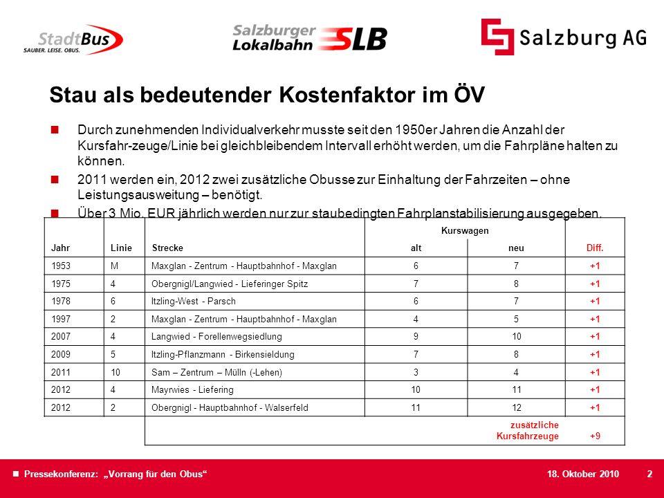 18. Oktober 2010 Pressekonferenz: Vorrang für den Obus2 Stau als bedeutender Kostenfaktor im ÖV Durch zunehmenden Individualverkehr musste seit den 19