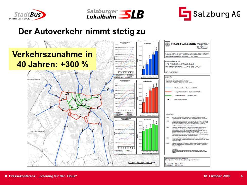 18. Oktober 2010 Pressekonferenz: Vorrang für den Obus4 Der Autoverkehr nimmt stetig zu Verkehrszunahme in 40 Jahren: +300 %