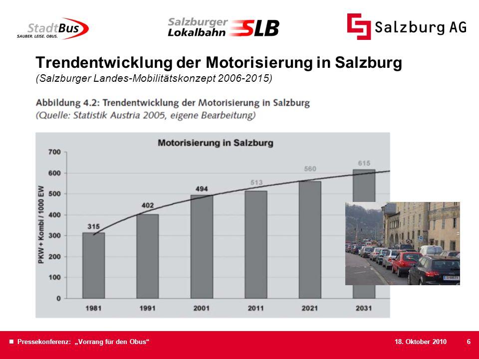 18. Oktober 2010 Pressekonferenz: Vorrang für den Obus6 Trendentwicklung der Motorisierung in Salzburg (Salzburger Landes-Mobilitätskonzept 2006-2015)