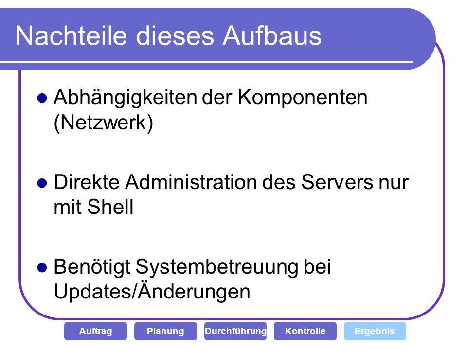 Nachteile dieses Aufbaus Abhängigkeiten der Komponenten (Netzwerk) Direkte Administration des Servers nur mit Shell Benötigt Systembetreuung bei Updat