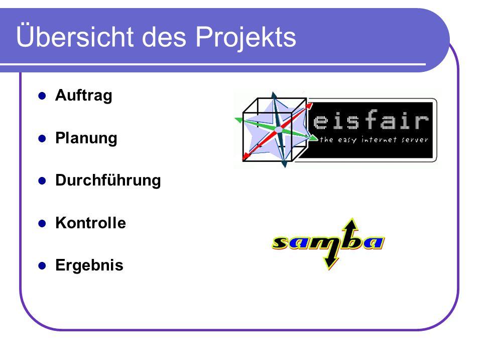 Übersicht des Projekts Auftrag Planung Durchführung Kontrolle Ergebnis