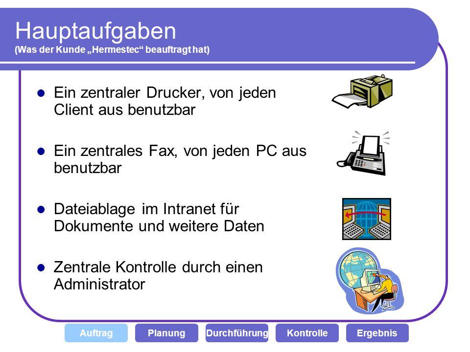 Zusätzliche Nebenaufgaben (Was der Kunde Hermestec nebenbei wünscht) Die PCs mit Internet und Intranet sicher genutzt werden können Sicherheits-Test der Lösung Sicherung der Systemlogs (Syslog ) DurchführungKontrolleAuftragPlanungErgebnis